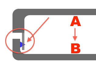 Hooks: A is the backside, B is the screenside