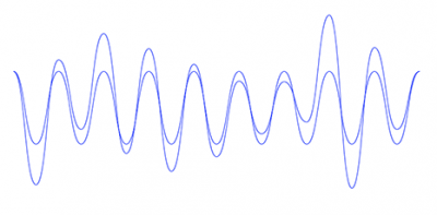 Modified all lows and highs of the sound wave