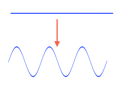 Photoshop Wave - Straight line to Sine Wave