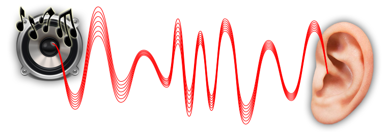 Amplitude dictionary definition  amplitude defined