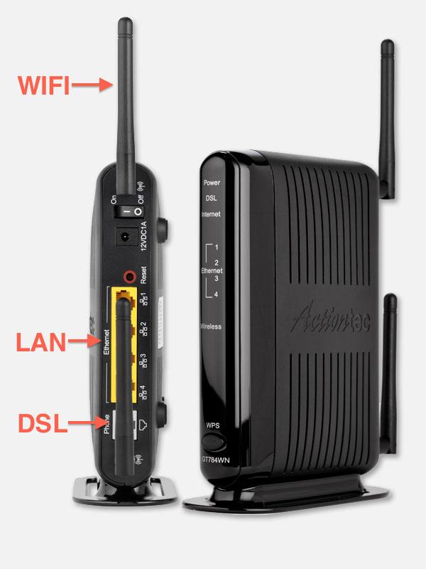 Tweaking4all Com Home Network Basics