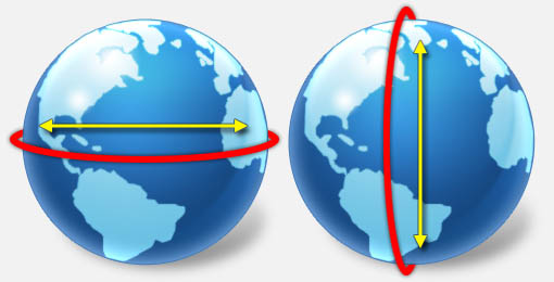 Latitude (left) versus Longitude (right)