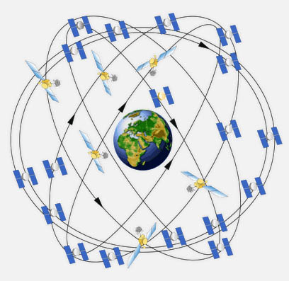 Navstar Satellites orbiting earth