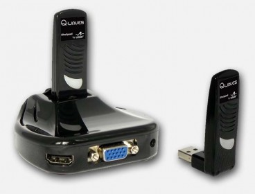 USB wireless to HDMI and VGA