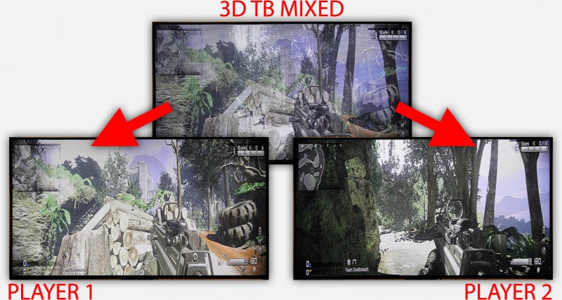 Dual Player - Splitting a 3D image into 2 screens