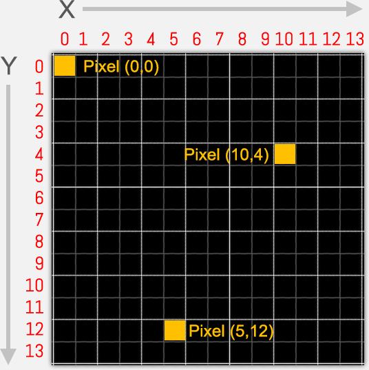 1 8 display: