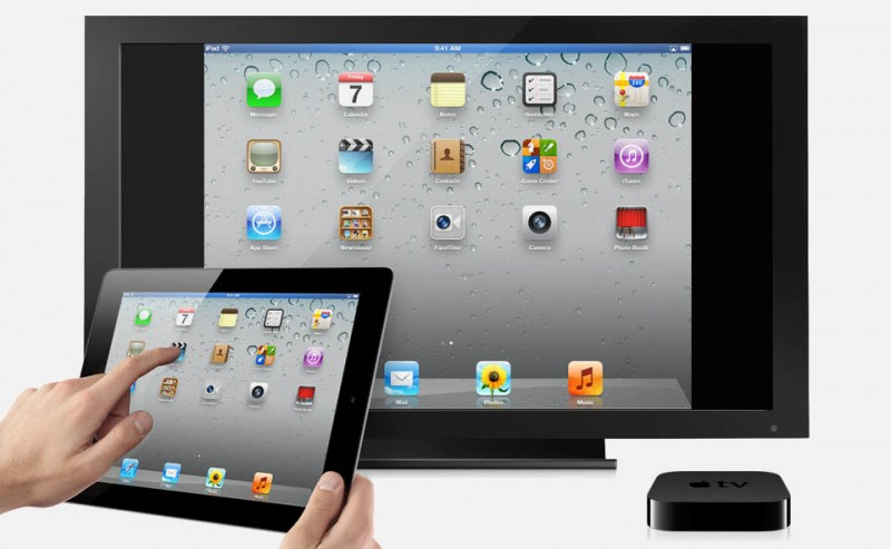 iPad/iPhone - Airplay