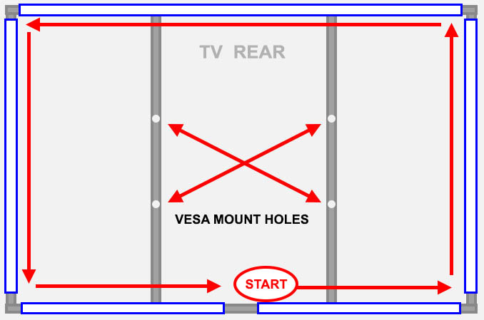 Ambient TV lighting Frame Design - LED strand positions