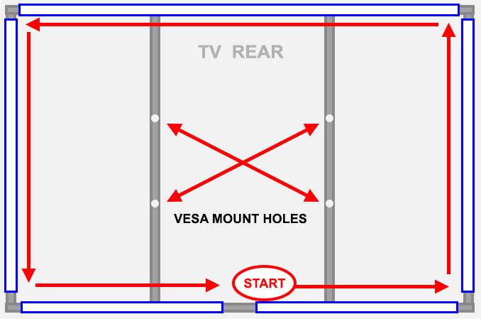 Ambient TV lighting Frame Design - LED strand positions