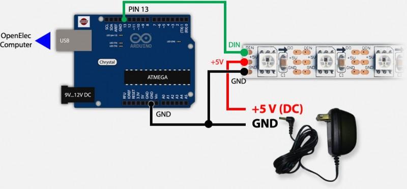 Boblight - Arduino, LED strand and Power Supply