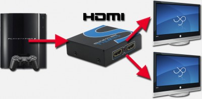 HDMI Splitter - On source, Two (or more) Destinations