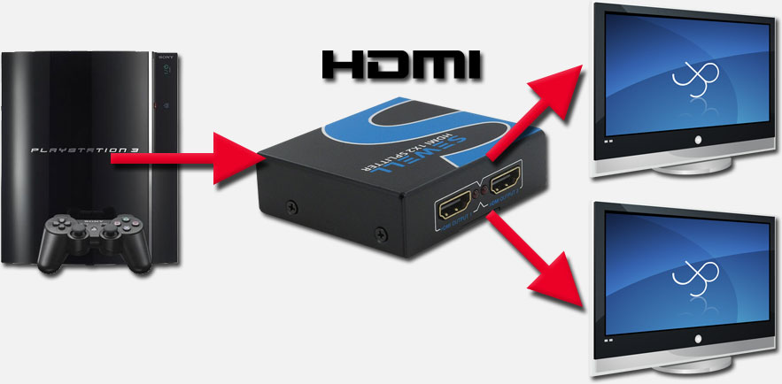 Tweaking4all Com How To Remove Hdcp From Hdmi Signal