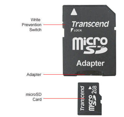SD-Card and MicroSD-Crad - ReadOnly lock