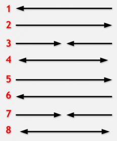 New Larson Scanner (KITT) directions