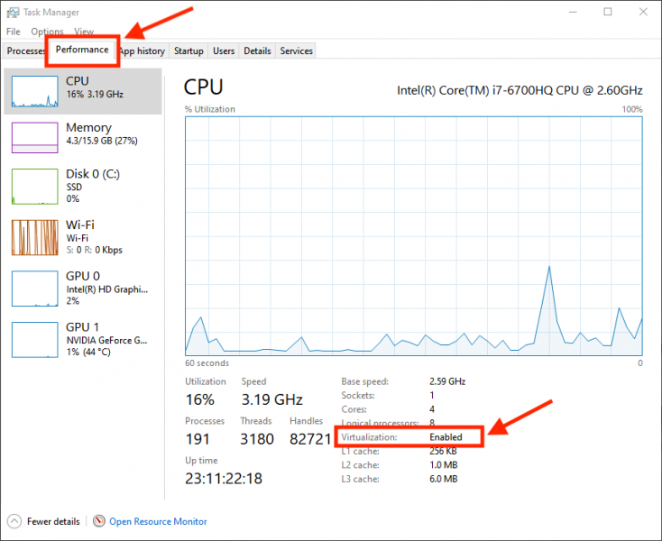 Windows 10 Task Manager -Virtualization Enabled